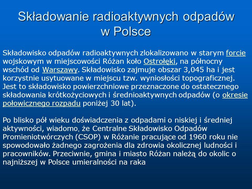 Składowanie radioaktywnych odpadów w Polsce Składowisko odpadów radioaktywnych zlokalizowano w starym forcie wojskowym w miejscowości Różan koło Ostrołęki, na północny wschód od Warszawy.