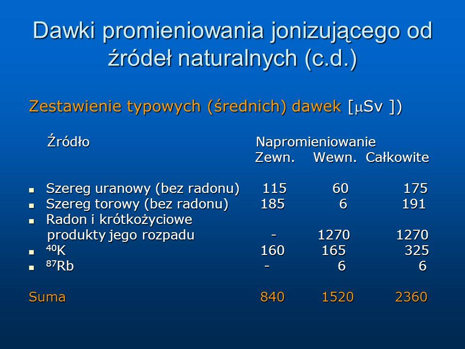 Dawki promieniowania jonizującego od źródeł naturalnych (c.d.) Zestawienie typowych (średnich) dawek [Sv ]) Źródło Napromieniowanie Źródło Napromieniowanie Zewn.