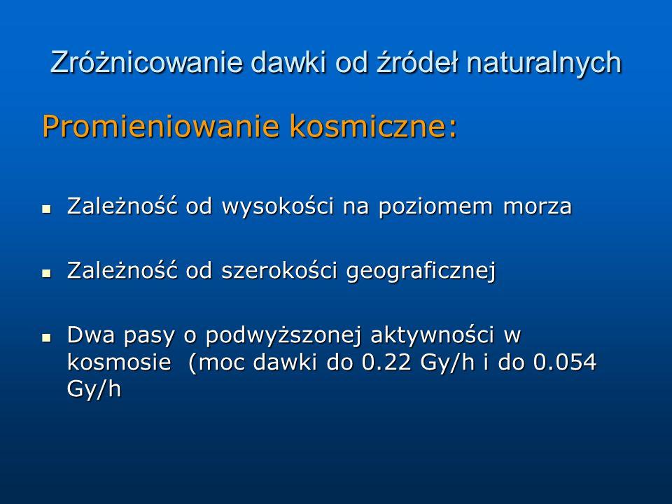 Zróżnicowanie dawki od źródeł naturalnych Promieniowanie kosmiczne: Zależność od wysokości na poziomem morza Zależność od wysokości na poziomem morza Zależność od szerokości geograficznej Zależność od szerokości geograficznej Dwa pasy o podwyższonej aktywności w kosmosie (moc dawki do 0.22 Gy/h i do 0.054 Gy/h Dwa pasy o podwyższonej aktywności w kosmosie (moc dawki do 0.22 Gy/h i do 0.054 Gy/h