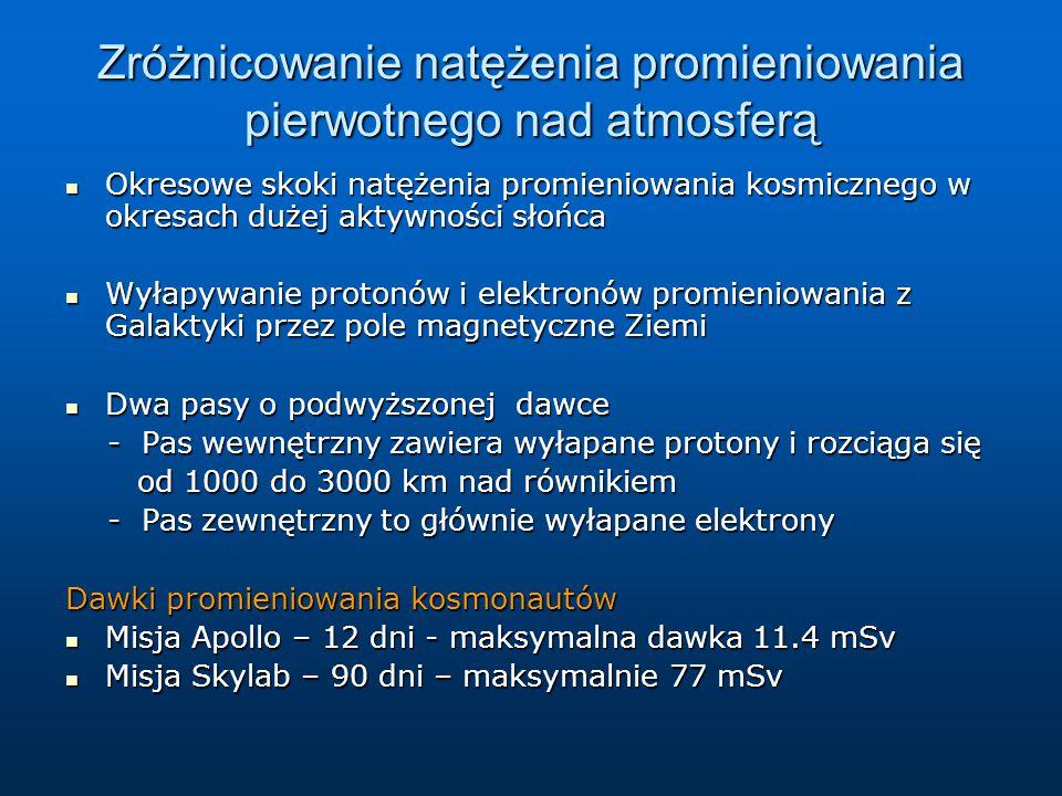 Zróżnicowanie natężenia promieniowania pierwotnego nad atmosferą Okresowe skoki natężenia promieniowania kosmicznego w okresach dużej aktywności słońca Okresowe skoki natężenia promieniowania kosmicznego w okresach dużej aktywności słońca Wyłapywanie protonów i elektronów promieniowania z Galaktyki przez pole magnetyczne Ziemi Wyłapywanie protonów i elektronów promieniowania z Galaktyki przez pole magnetyczne Ziemi Dwa pasy o podwyższonej dawce Dwa pasy o podwyższonej dawce - Pas wewnętrzny zawiera wyłapane protony i rozciąga się - Pas wewnętrzny zawiera wyłapane protony i rozciąga się od 1000 do 3000 km nad równikiem od 1000 do 3000 km nad równikiem - Pas zewnętrzny to głównie wyłapane elektrony - Pas zewnętrzny to głównie wyłapane elektrony Dawki promieniowania kosmonautów Misja Apollo – 12 dni - maksymalna dawka 11.4 mSv Misja Apollo – 12 dni - maksymalna dawka 11.4 mSv Misja Skylab – 90 dni – maksymalnie 77 mSv Misja Skylab – 90 dni – maksymalnie 77 mSv