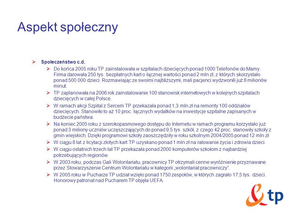Aspekt społeczny  Społeczeństwo c.d.