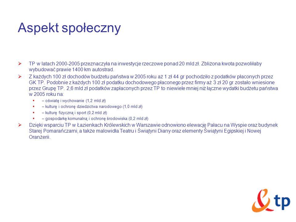 Aspekt społeczny  TP w latach 2000-2005 przeznaczyła na inwestycje rzeczowe ponad 20 mld zł.