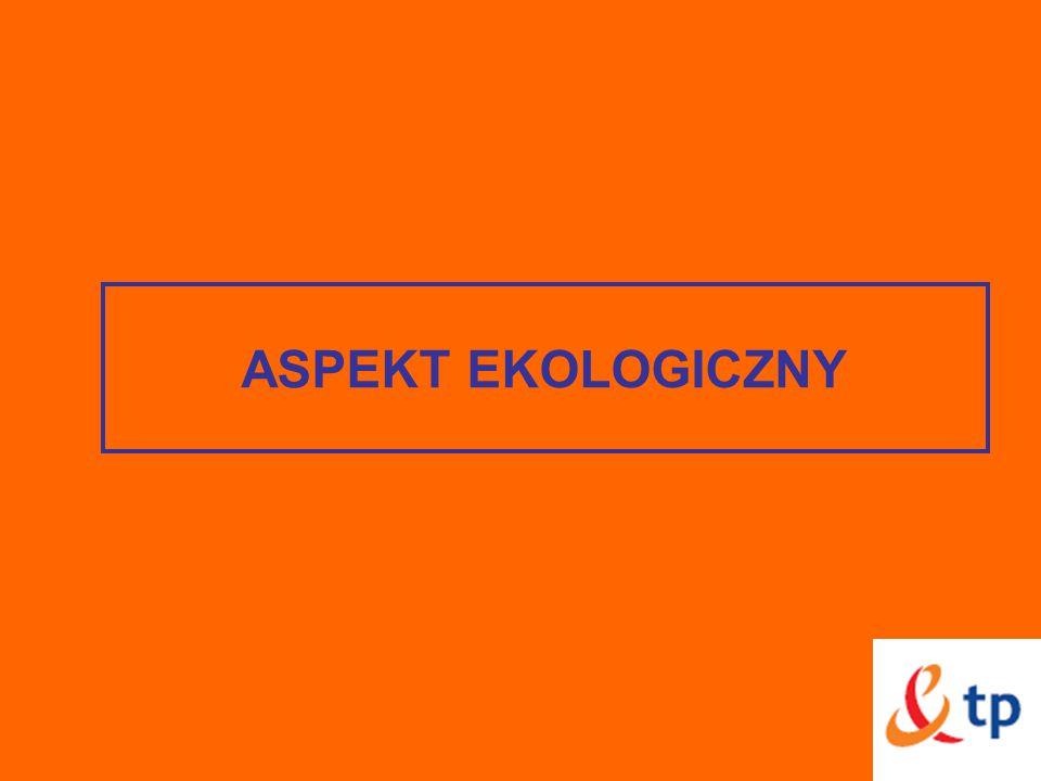 ASPEKT EKOLOGICZNY
