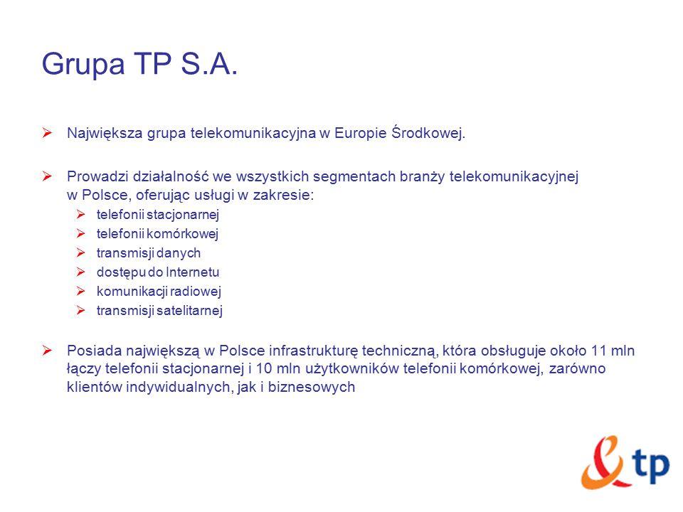 Aspekt społeczny  Społeczeństwo  TP aktywnie uczestniczy w wydarzeniach ważnych z punktu widzenia społeczności  Powołano szereg autorskich, ogólnopolskich programów, np.