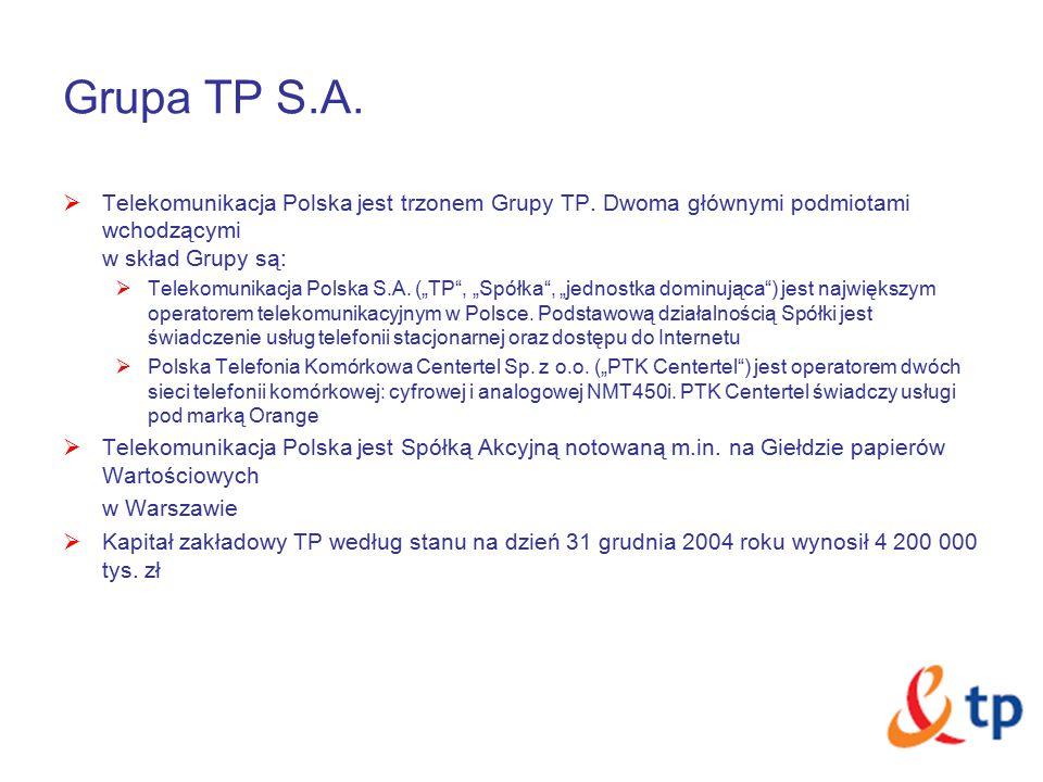 Grupa TP S.A.  Telekomunikacja Polska jest trzonem Grupy TP.