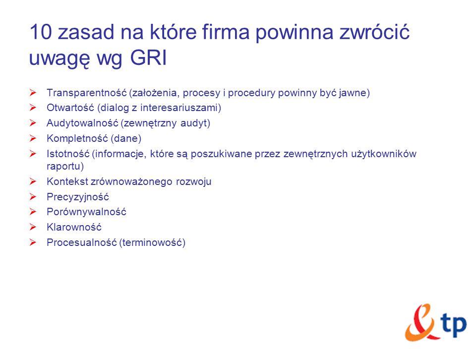 10 zasad na które firma powinna zwrócić uwagę wg GRI  Transparentność (założenia, procesy i procedury powinny być jawne)  Otwartość (dialog z interesariuszami)  Audytowalność (zewnętrzny audyt)  Kompletność (dane)  Istotność (informacje, które są poszukiwane przez zewnętrznych użytkowników raportu)  Kontekst zrównoważonego rozwoju  Precyzyjność  Porównywalność  Klarowność  Procesualność (terminowość)