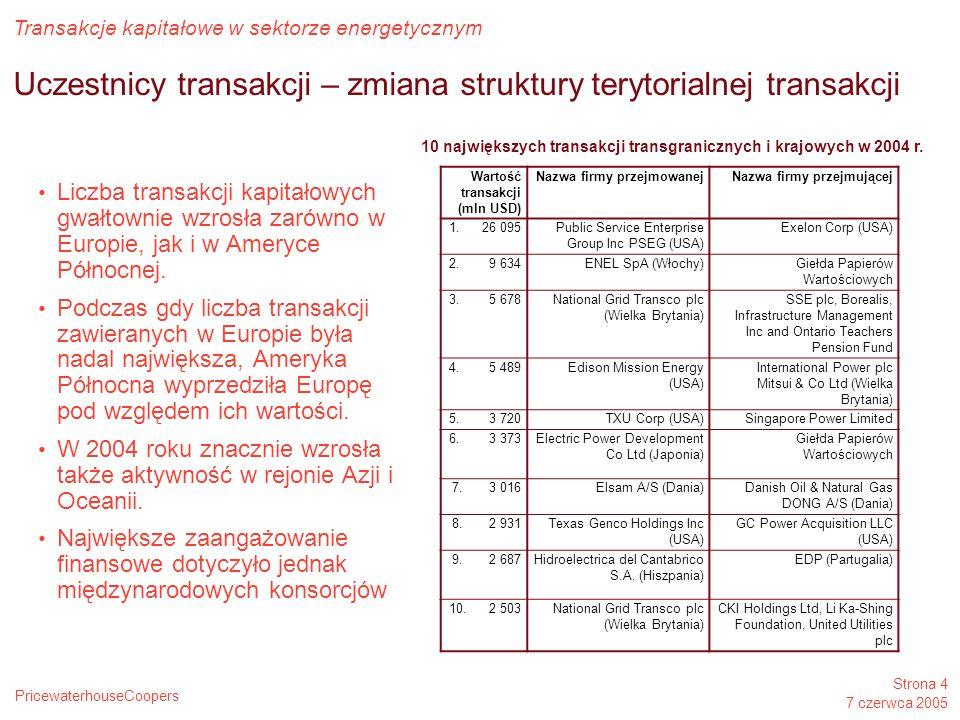 PricewaterhouseCoopers Transakcje kapitałowe w sektorze energetycznym Strona 4 7 czerwca 2005 Uczestnicy transakcji – zmiana struktury terytorialnej transakcji Liczba transakcji kapitałowych gwałtownie wzrosła zarówno w Europie, jak i w Ameryce Północnej.