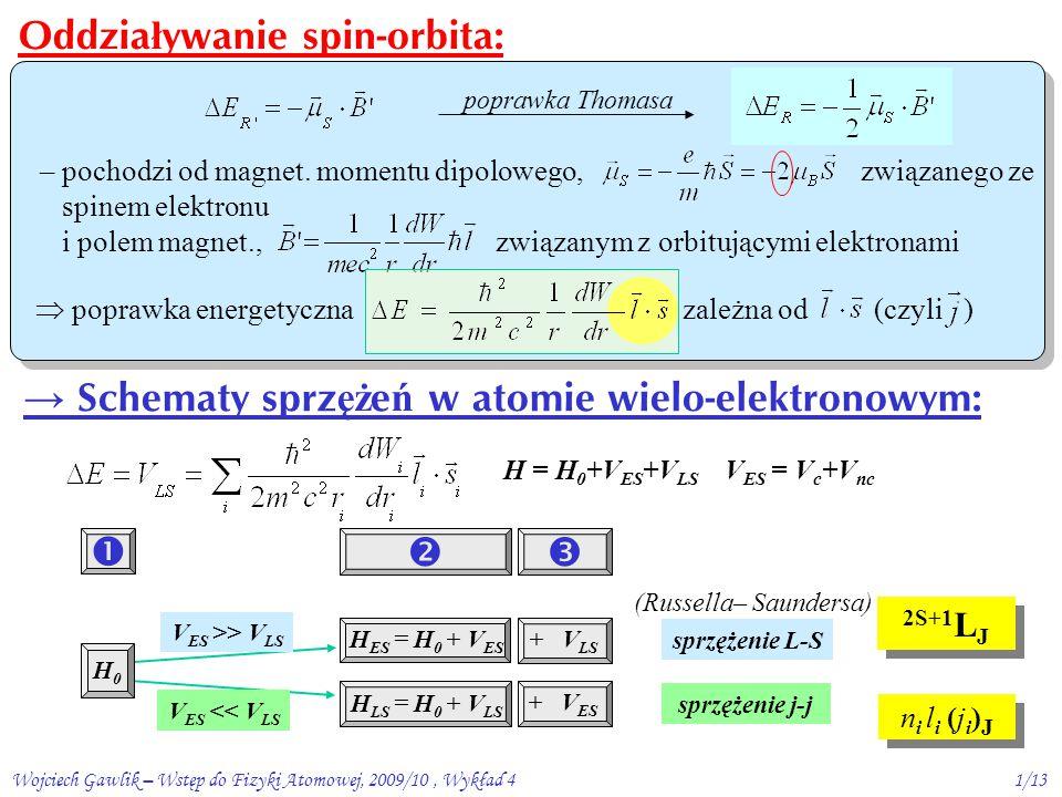 Wojciech Gawlik – Wstęp do Fizyki Atomowej, 2009/10, Wykład 41/13 – pochodzi od magnet.