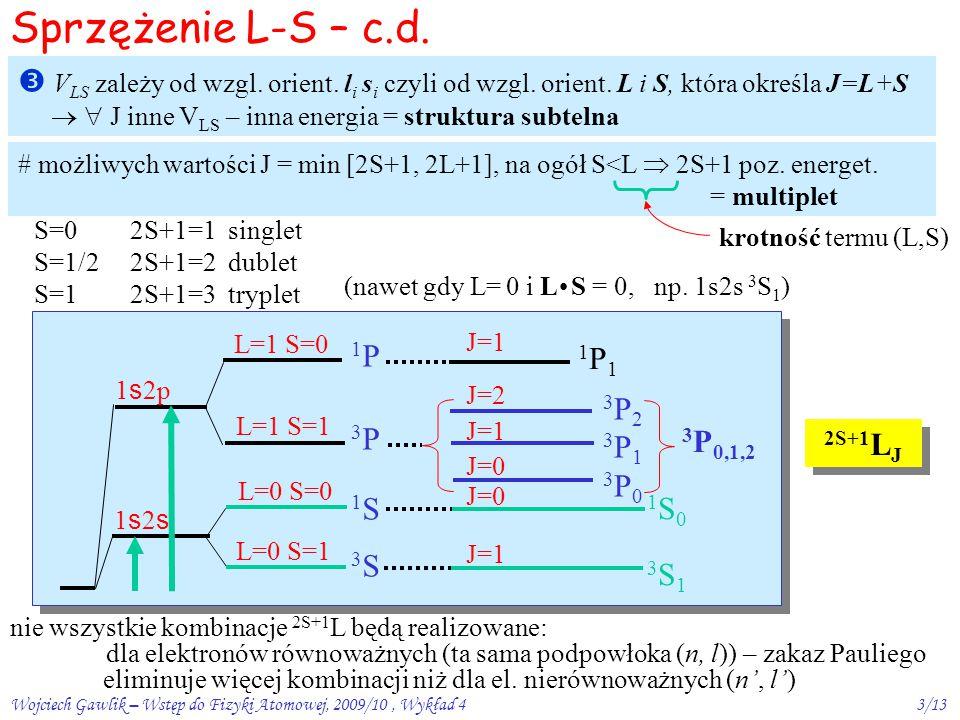 Wojciech Gawlik – Wstęp do Fizyki Atomowej, 2009/10, Wykład 43/13  V LS zależy od wzgl.