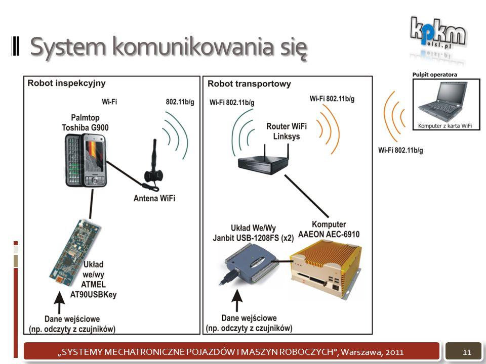 """System komunikowania się 11""""SYSTEMY MECHATRONICZNE POJAZDÓW I MASZYN ROBOCZYCH"""", Warszawa, 2011"""