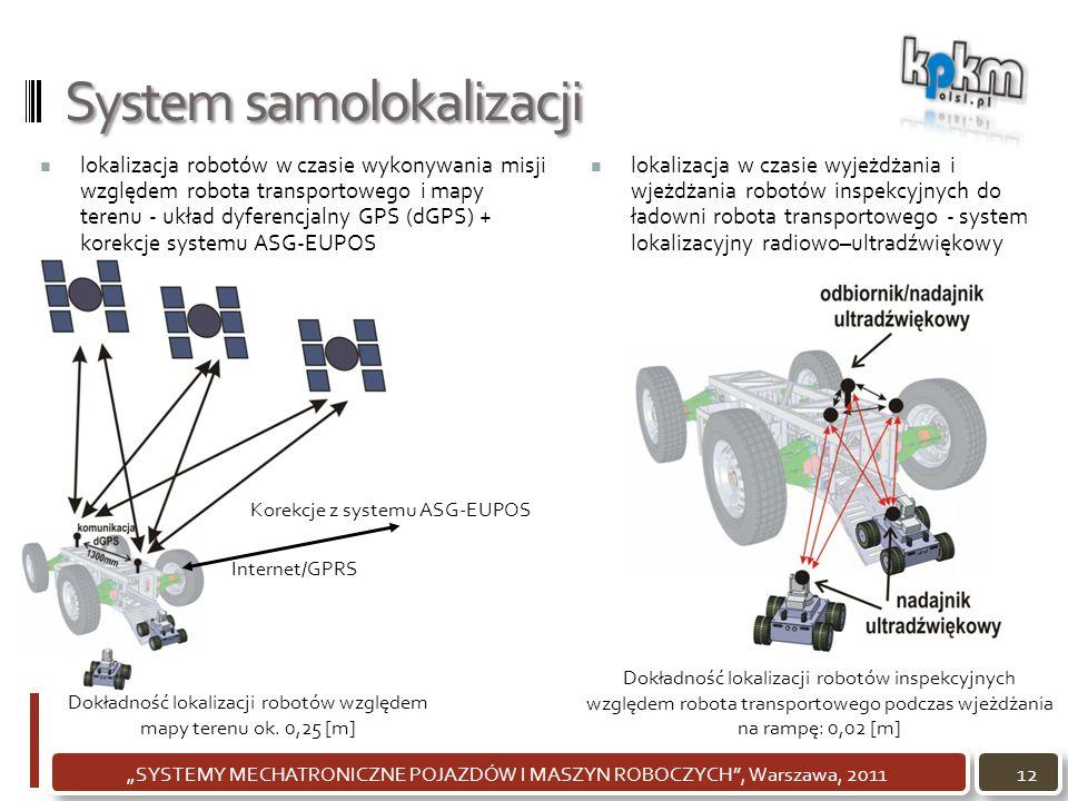 """System samolokalizacji 12""""SYSTEMY MECHATRONICZNE POJAZDÓW I MASZYN ROBOCZYCH"""", Warszawa, 2011 lokalizacja robotów w czasie wykonywania misji względem"""