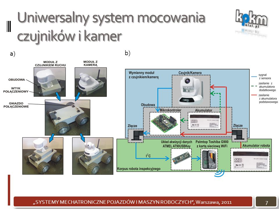 """Uniwersalny system mocowania czujników i kamer 7""""SYSTEMY MECHATRONICZNE POJAZDÓW I MASZYN ROBOCZYCH"""", Warszawa, 2011 a) b)"""