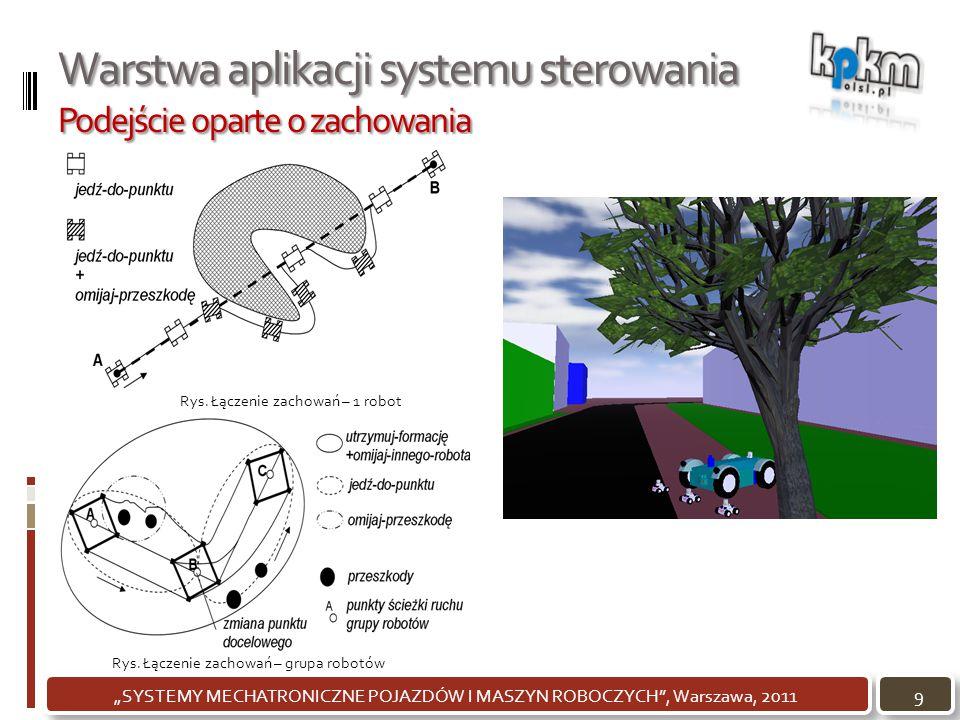 """Warstwa aplikacji systemu sterowania Podejście oparte o zachowania 9""""SYSTEMY MECHATRONICZNE POJAZDÓW I MASZYN ROBOCZYCH"""", Warszawa, 2011 Rys. Łączenie"""