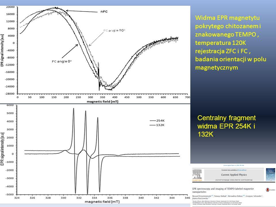 Widma EPR magnetytu pokrytego chitozanem i znakowanego TEMPO, temperatura 120K rejestracja ZFC i FC, badania orientacji w polu magnetycznym Centralny