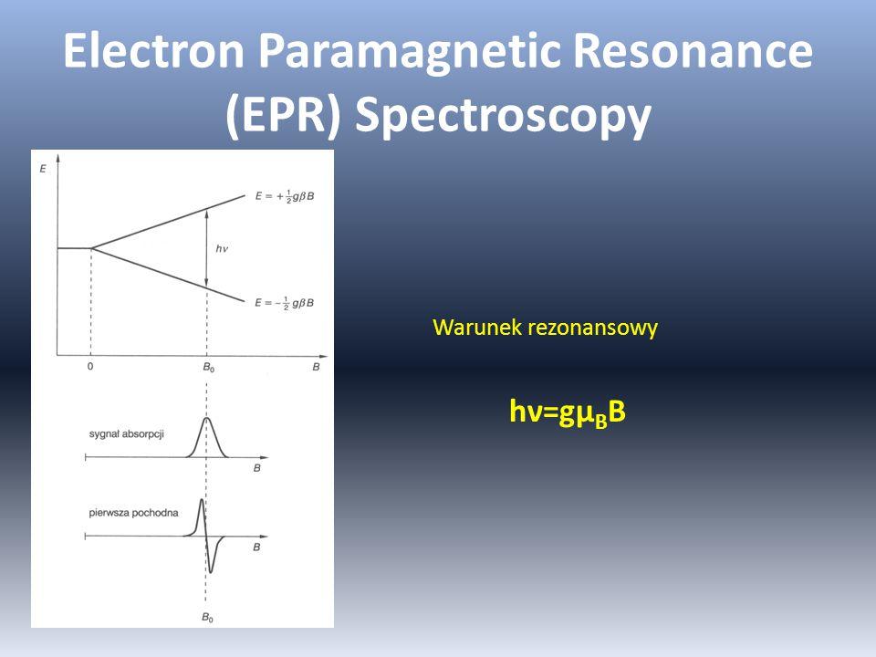 Electron Paramagnetic Resonance (EPR) Spectroscopy Warunek rezonansowy hν=gμ B B