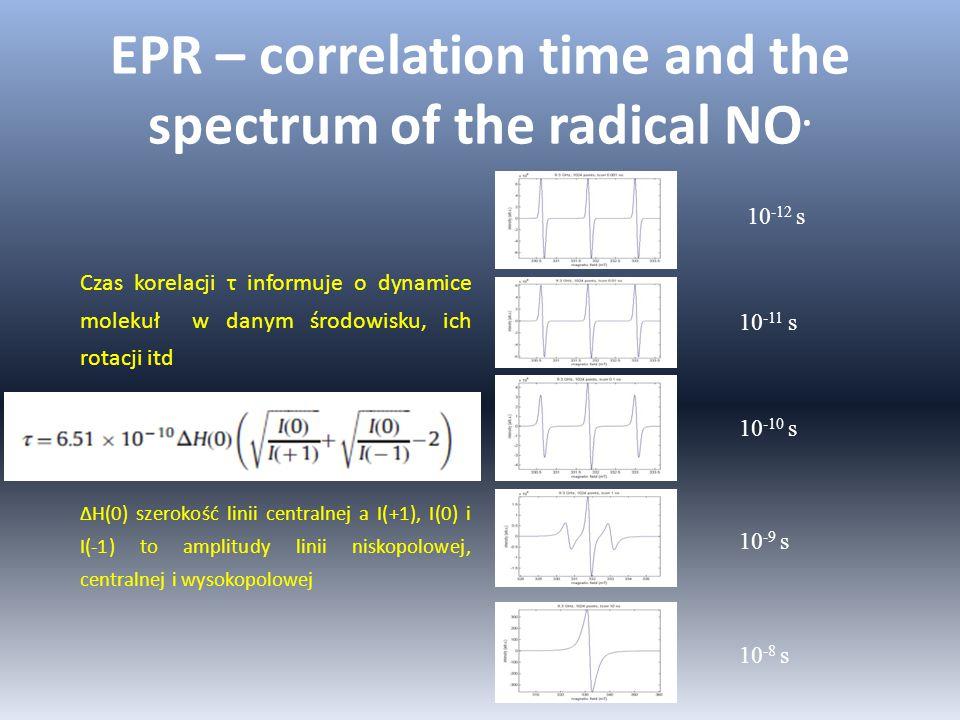 Czas korelacji τ informuje o dynamice molekuł w danym środowisku, ich rotacji itd ΔH(0) szerokość linii centralnej a I(+1), I(0) i I(-1) to amplitudy
