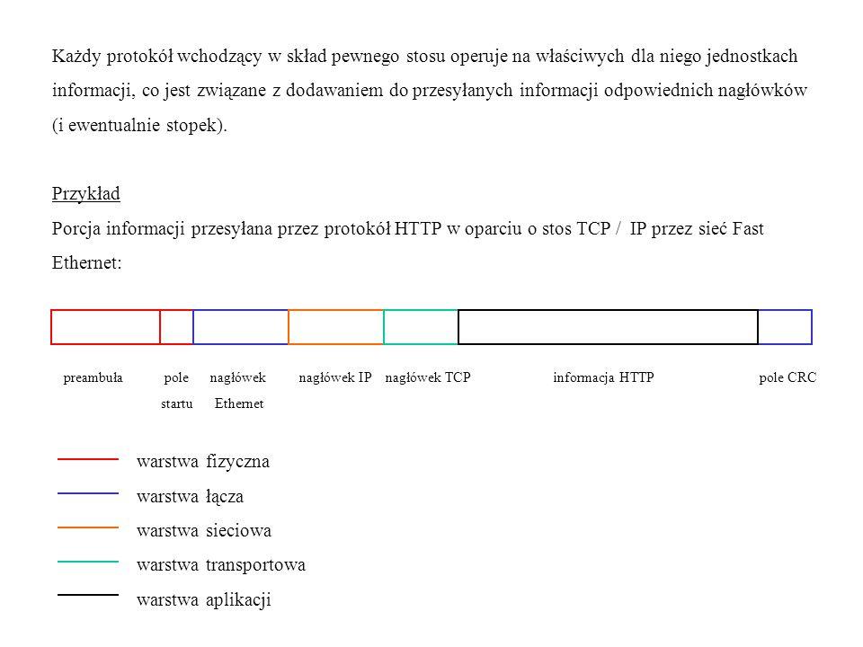c) Atak typu SYN polega na wysłaniu wielu segmentów z ustawionym bitem SYN w nagłówku TCP (są to segmenty organizacyjne inicjujące nawiązanie połączenia przez TCP) do wybranego (otwartego) portu TCP pod wybranym adresem, a następnie nie reagowaniu na odsyłanie przez atakowanego zwrotnych pakietów SYN + ACK.