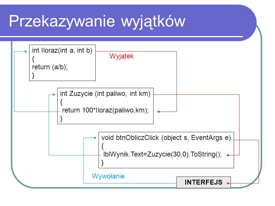 Przekazywanie wyjątków int Iloraz(int a, int b) { return (a/b); } int Zuzycie (int paliwo, int km) { return 100*Iloraz(paliwo,km); } void btnObliczClick (object s, EventArgs e) { lblWynik.Text=Zuzycie(30,0).ToString(); } INTERFEJS Wywołanie Wyjątek