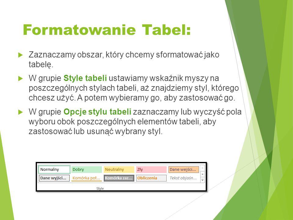 Formatowanie Tabel:  Zaznaczamy obszar, który chcemy sformatować jako tabelę.  W grupie Style tabeli ustawiamy wskaźnik myszy na poszczególnych styl