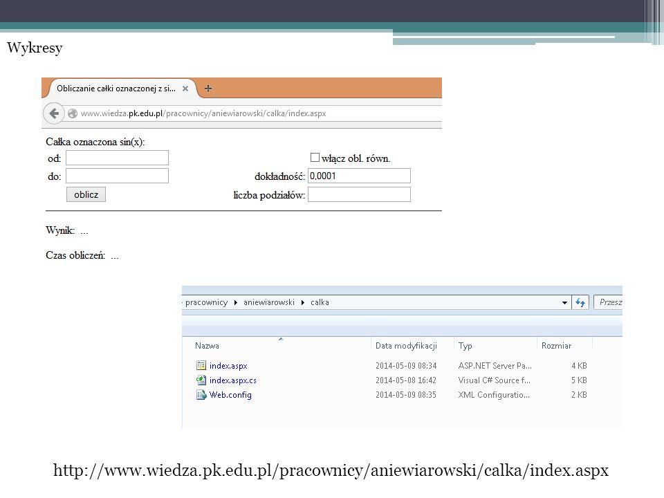 http://www.wiedza.pk.edu.pl/pracownicy/aniewiarowski/calka/index.aspx