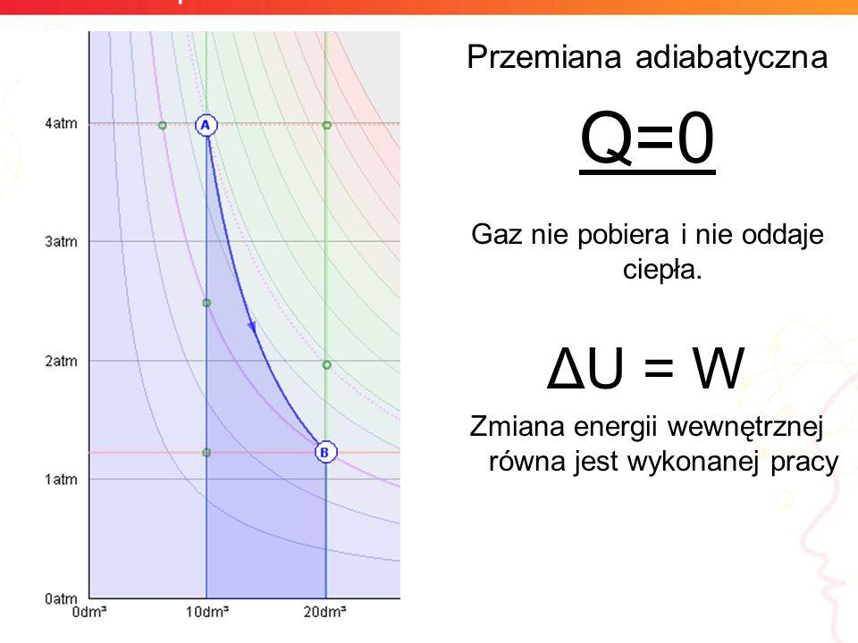 Silniki cieplne Przemiana adiabatyczna Q=0 Gaz nie pobiera i nie oddaje ciepła. ΔU = W Zmiana energii wewnętrznej równa jest wykonanej pracy
