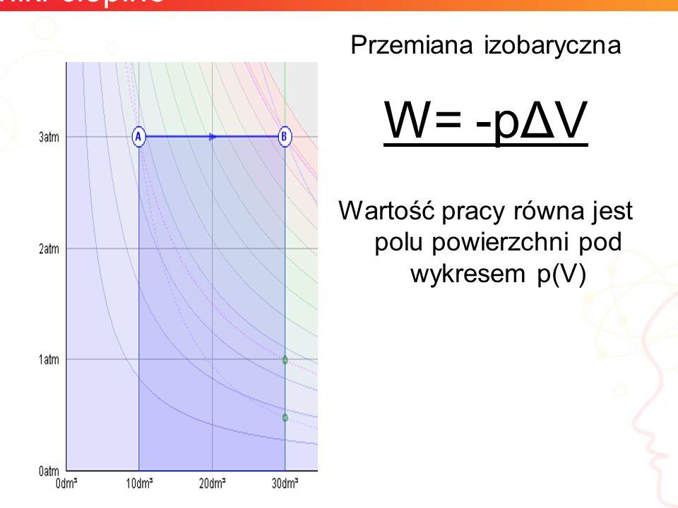 Silniki cieplne Przemiana izobaryczna W= -pΔV Wartość pracy równa jest polu powierzchni pod wykresem p(V)