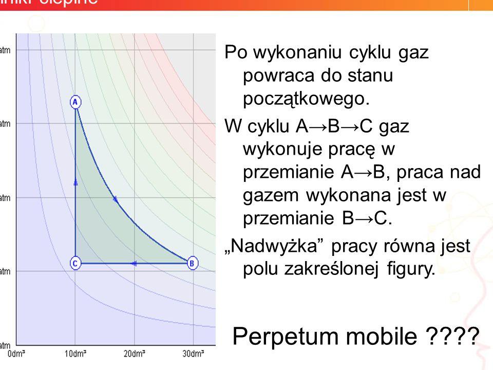 Silniki cieplne Po wykonaniu cyklu gaz powraca do stanu początkowego. W cyklu A→B→C gaz wykonuje pracę w przemianie A→B, praca nad gazem wykonana jest