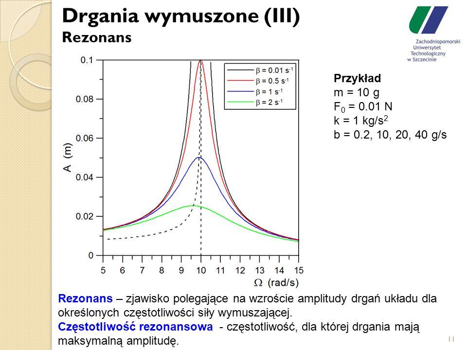 Drgania wymuszone (III) Rezonans 11 Przykład m = 10 g F 0 = 0.01 N k = 1 kg/s 2 b = 0.2, 10, 20, 40 g/s Rezonans – zjawisko polegające na wzroście amp