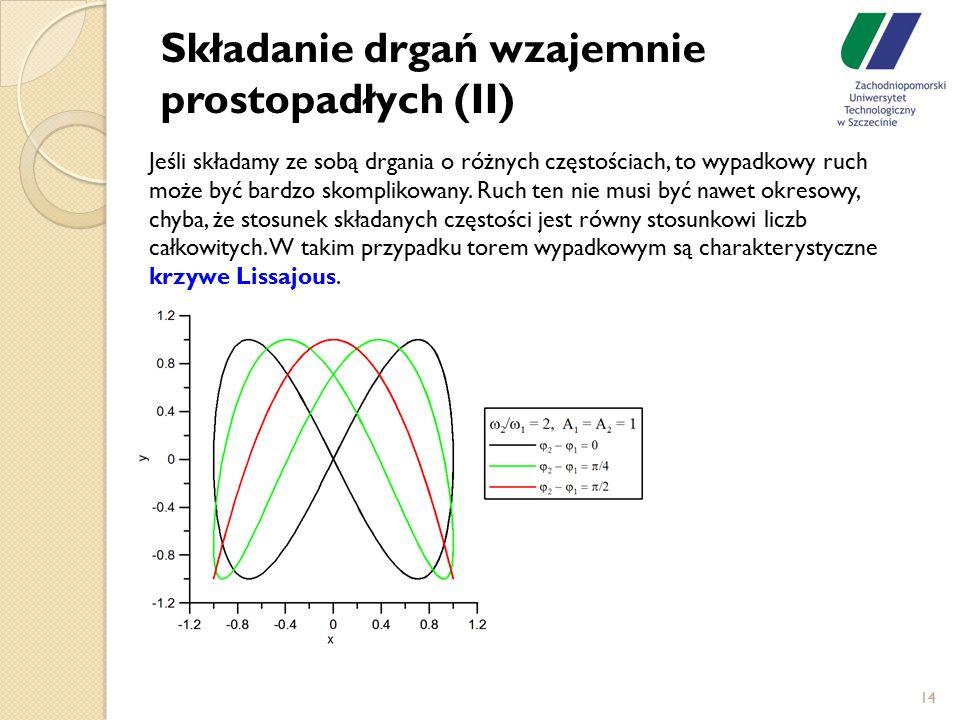 Składanie drgań wzajemnie prostopadłych (II) 14 Jeśli składamy ze sobą drgania o różnych częstościach, to wypadkowy ruch może być bardzo skomplikowany