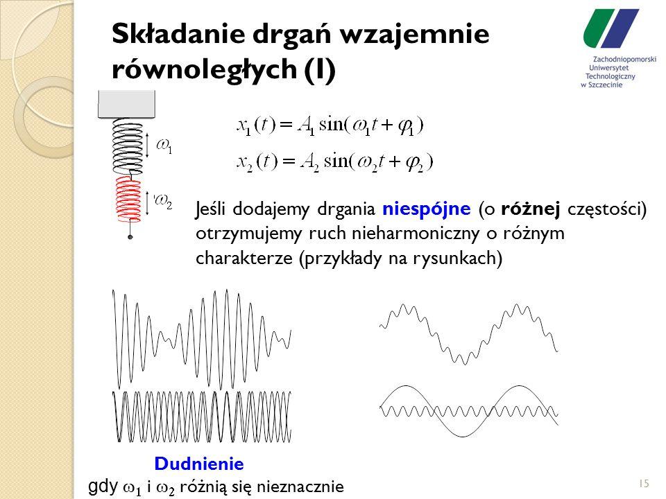 15 Składanie drgań wzajemnie równoległych (I) Jeśli dodajemy drgania niespójne (o różnej częstości) otrzymujemy ruch nieharmoniczny o różnym charakter