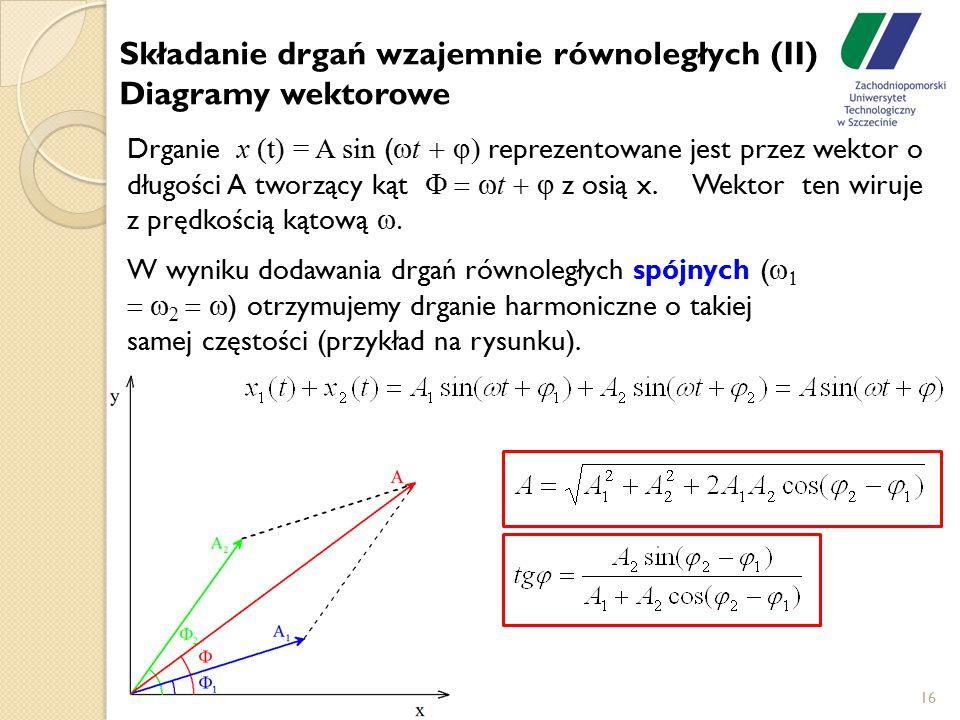 Drganie x (t) = A sin (  t  reprezentowane jest przez wektor o długości A tworzący kąt  t  z osią x. Wektor ten wiruje z prędkością ką