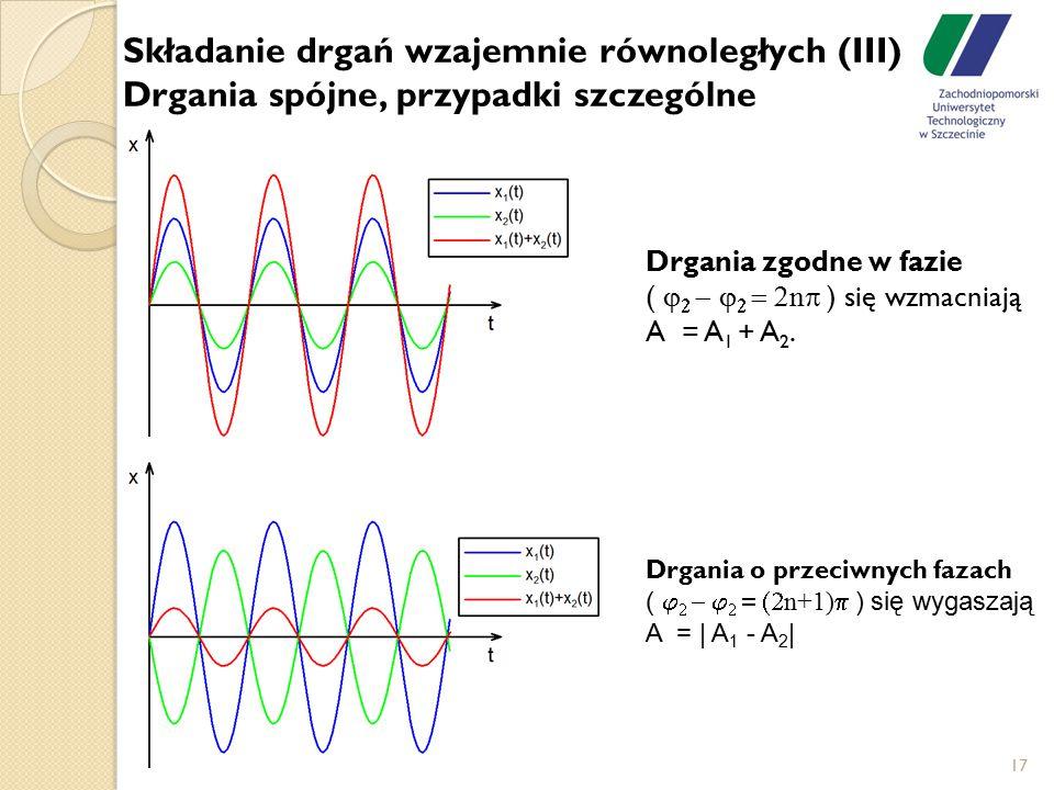 17 Składanie drgań wzajemnie równoległych (III) Drgania spójne, przypadki szczególne Drgania zgodne w fazie (      n  ) się wzmacniają A