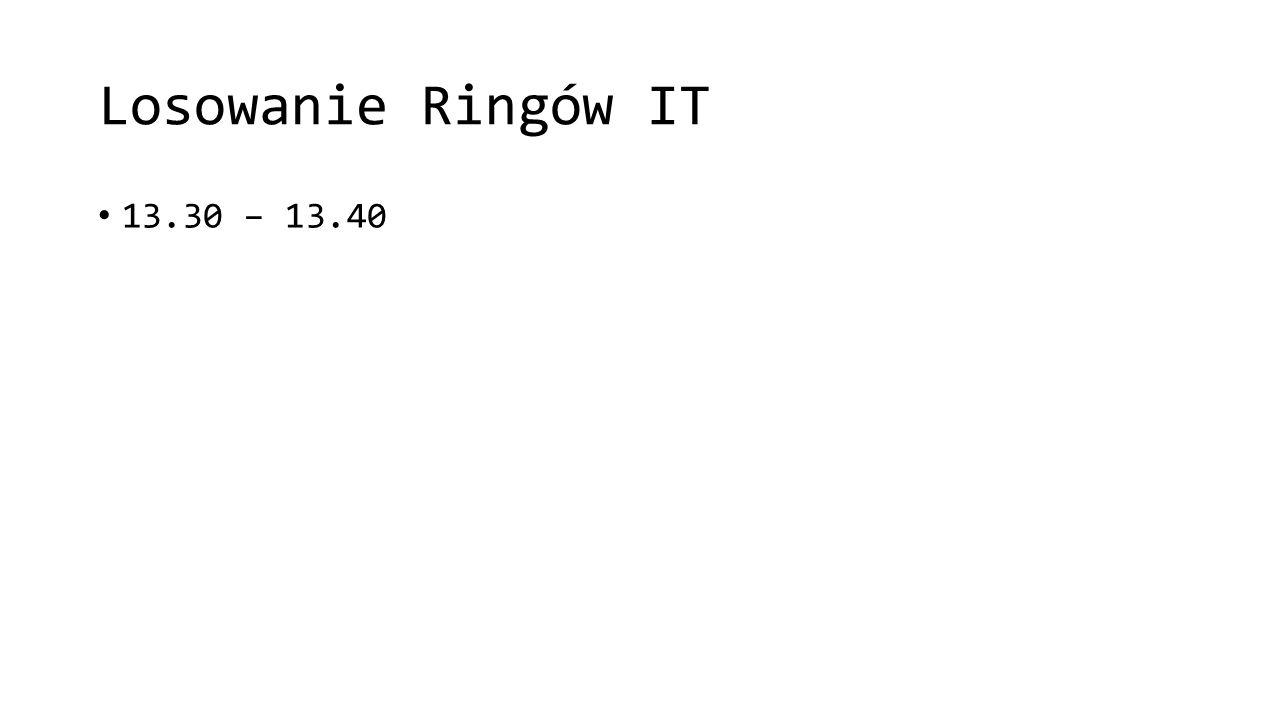 Losowanie Ringów IT 13.30 – 13.40