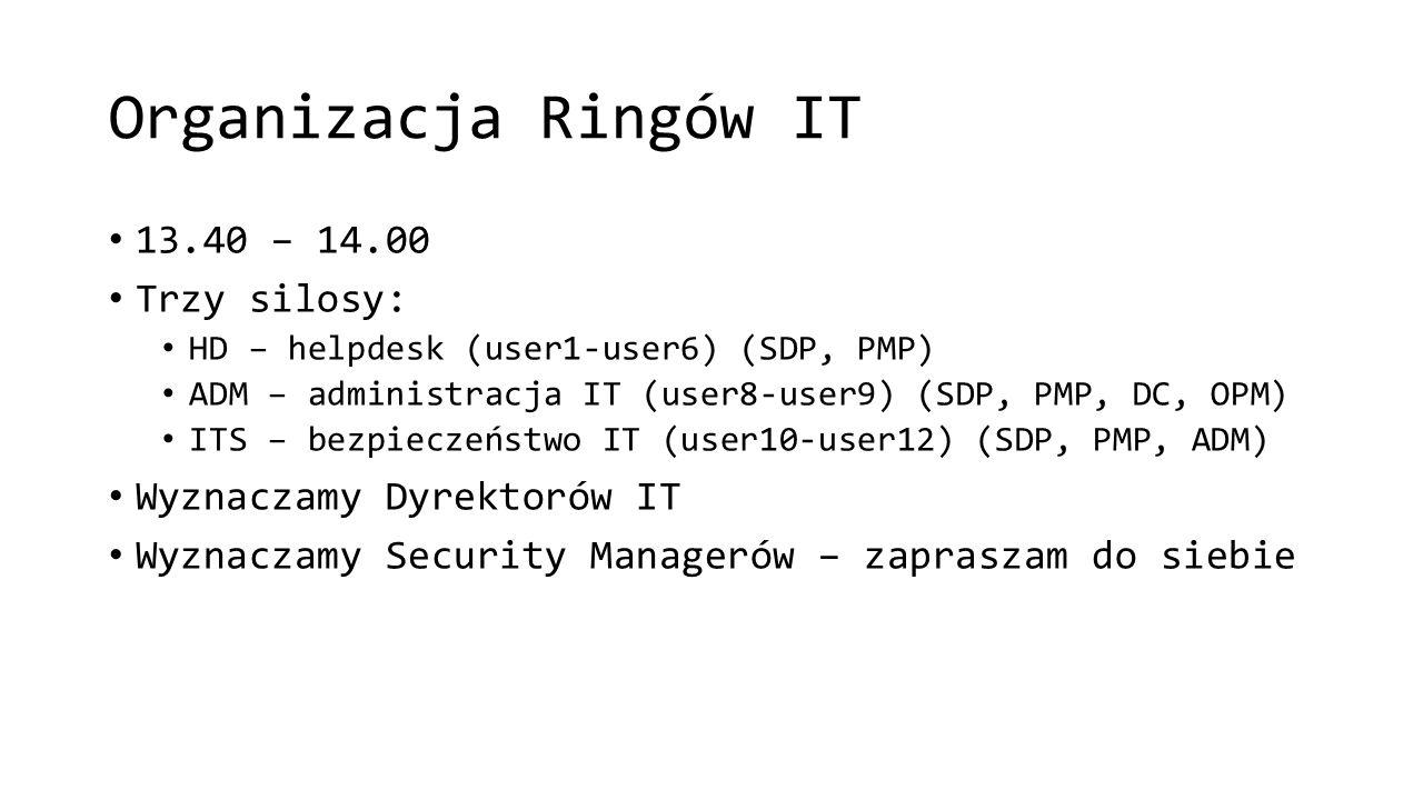 Organizacja Ringów IT 13.40 – 14.00 Trzy silosy: HD – helpdesk (user1-user6) (SDP, PMP) ADM – administracja IT (user8-user9) (SDP, PMP, DC, OPM) ITS – bezpieczeństwo IT (user10-user12) (SDP, PMP, ADM) Wyznaczamy Dyrektorów IT Wyznaczamy Security Managerów – zapraszam do siebie