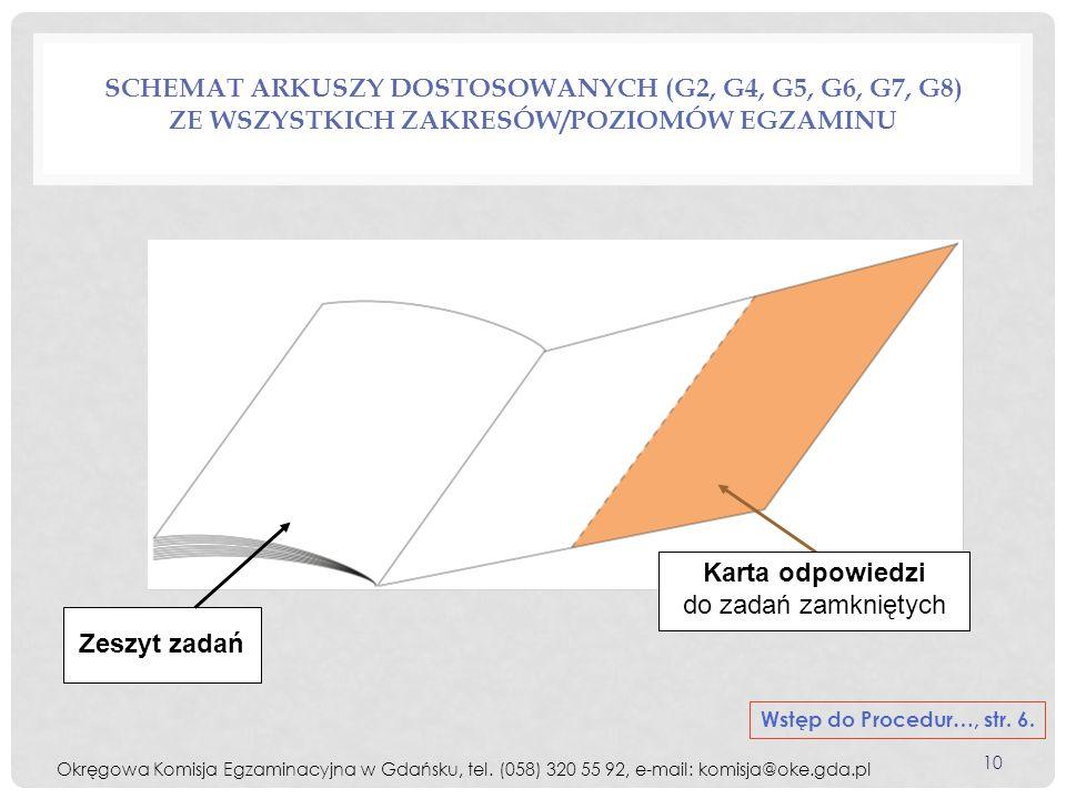SCHEMAT ARKUSZY DOSTOSOWANYCH (G2, G4, G5, G6, G7, G8) ZE WSZYSTKICH ZAKRESÓW/POZIOMÓW EGZAMINU 10 Zeszyt zadań Karta odpowiedzi do zadań zamkniętych