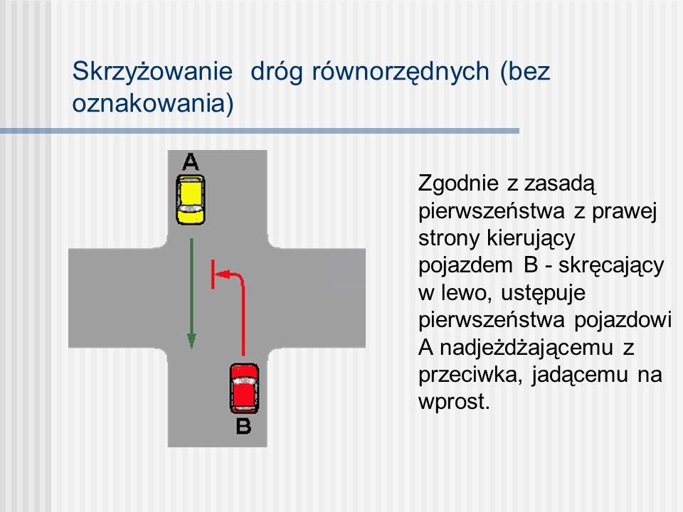 Skrzyżowanie dróg równorzędnych Zgodnie z zasadą pierwszeństwa z prawej strony kierujący pojazdem A ustępuje pierwszeństwa kierującemu pojazdem B.