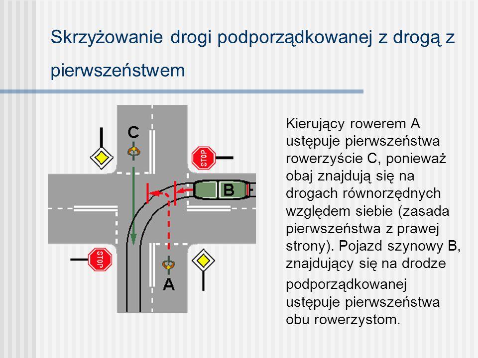 Skrzyżowanie dróg równorzędnych (bez oznakowania) Zgodnie z zasadą pierwszeństwa z prawej strony kierujący pojazdem B - skręcający w lewo, ustępuje pi