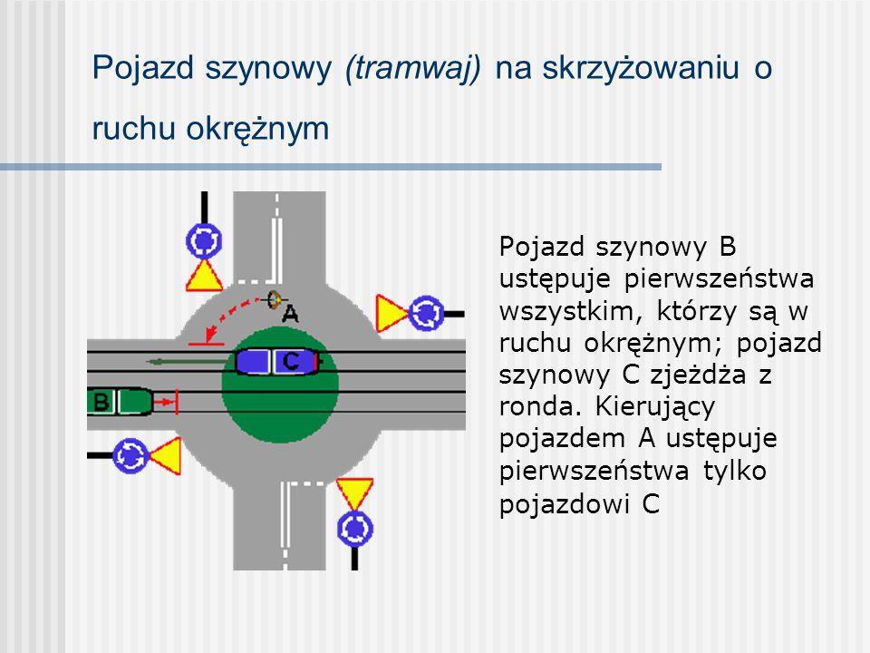 Skrzyżowanie o ruchu okrężnym (rondo) oznakowane znakami Kierujący pojazdem A znajduje się na drodze podporządkowanej, zatem ustępuje pierwszeństwa ki