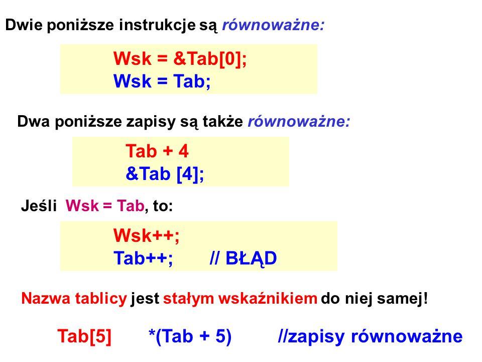 Dwie poniższe instrukcje są równoważne: Wsk = &Tab[0]; Wsk = Tab; Dwa poniższe zapisy są także równoważne: Tab + 4 &Tab [4]; Jeśli Wsk = Tab, to: Wsk++; Tab++;// BŁĄD Nazwa tablicy jest stałym wskaźnikiem do niej samej.