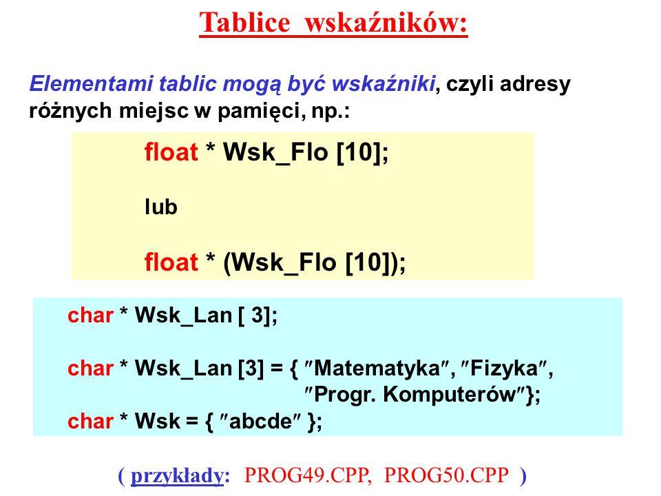 Tablice wskaźników: Elementami tablic mogą być wskaźniki, czyli adresy różnych miejsc w pamięci, np.: float * Wsk_Flo [10]; lub float * (Wsk_Flo [10]); char * Wsk_Lan [ 3]; char * Wsk_Lan [3] = {  Matematyka ,  Fizyka ,  Progr.