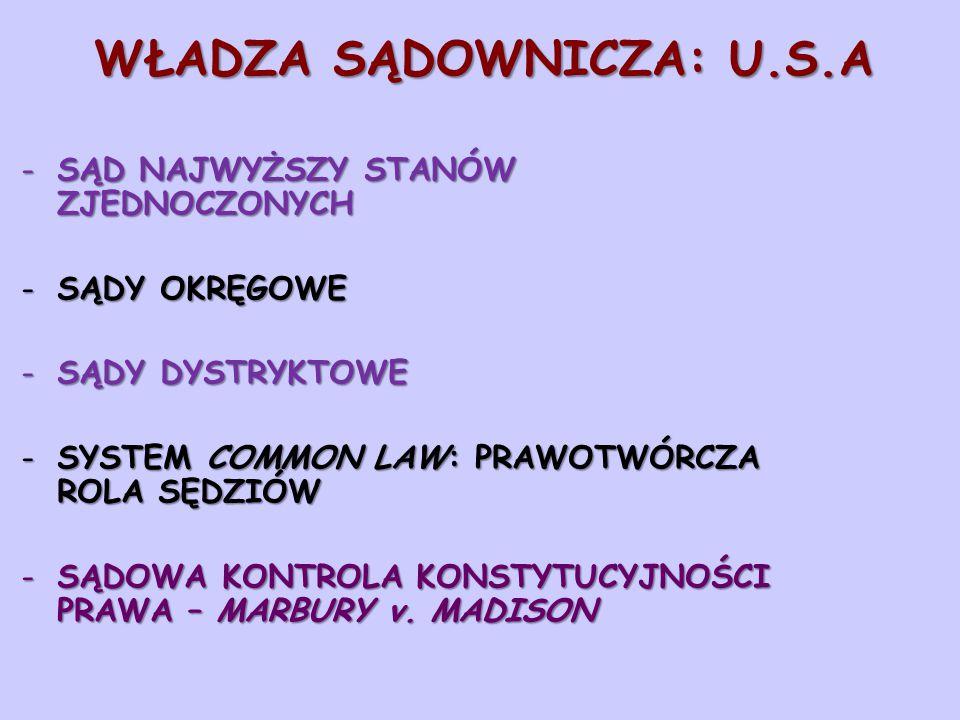 WŁADZA SĄDOWNICZA: U.S.A -SĄD NAJWYŻSZY STANÓW ZJEDNOCZONYCH -SĄDY OKRĘGOWE -SĄDY DYSTRYKTOWE -SYSTEM COMMON LAW: PRAWOTWÓRCZA ROLA SĘDZIÓW -SĄDOWA KONTROLA KONSTYTUCYJNOŚCI PRAWA – MARBURY v.