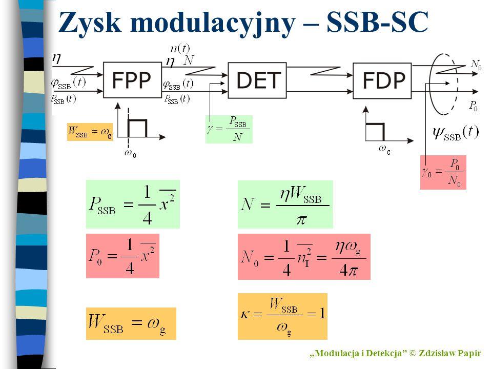 """Zysk modulacyjny – SSB-SC """"Modulacja i Detekcja"""" © Zdzisław Papir"""