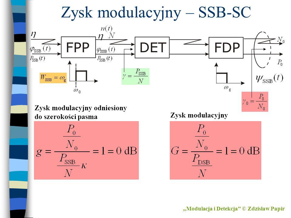 """Zysk modulacyjny – SSB-SC """"Modulacja i Detekcja"""" © Zdzisław Papir Zysk modulacyjny odniesiony do szerokości pasma Zysk modulacyjny"""