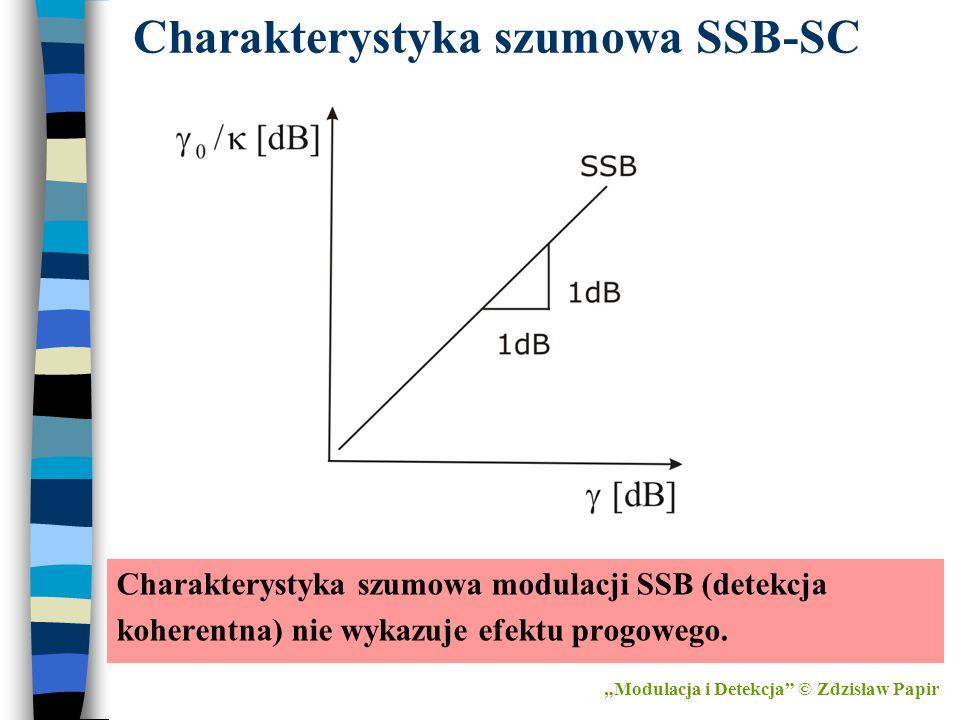 """Charakterystyka szumowa SSB-SC Charakterystyka szumowa modulacji SSB (detekcja koherentna) nie wykazuje efektu progowego. """"Modulacja i Detekcja"""" © Zdz"""