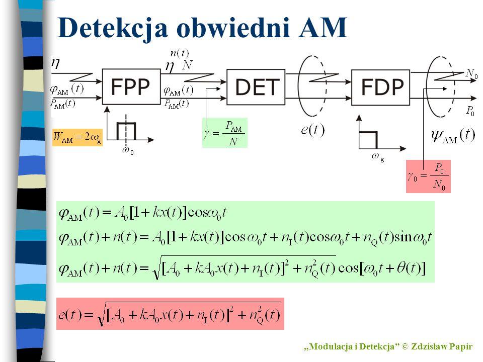 """Detekcja obwiedni AM """"Modulacja i Detekcja"""" © Zdzisław Papir"""