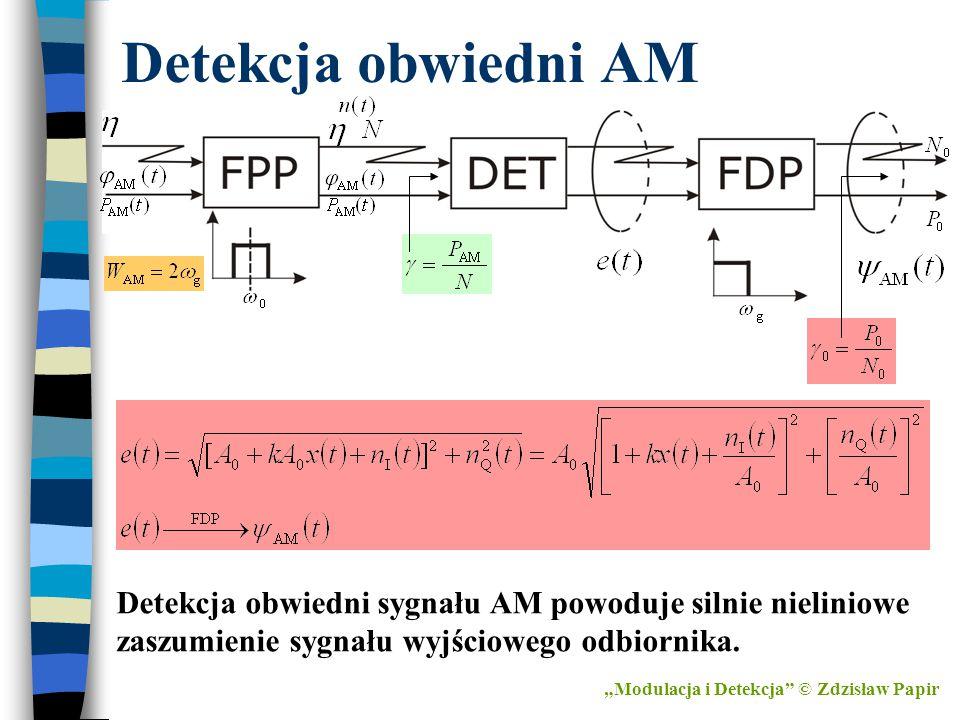 """Detekcja obwiedni AM Detekcja obwiedni sygnału AM powoduje silnie nieliniowe zaszumienie sygnału wyjściowego odbiornika. """"Modulacja i Detekcja"""" © Zdzi"""