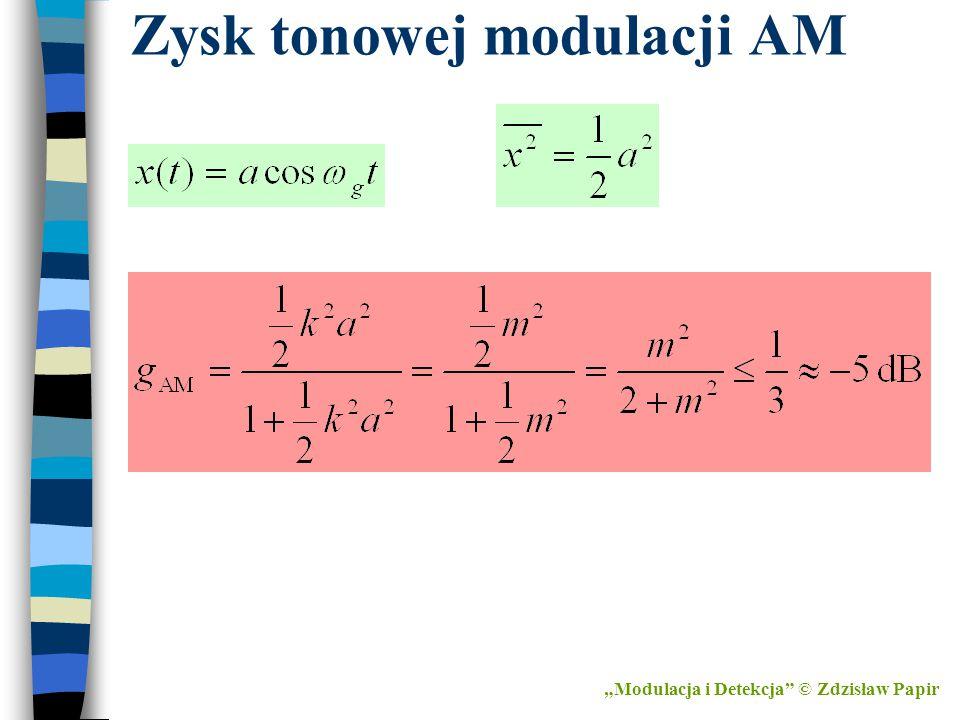 """Zysk tonowej modulacji AM """"Modulacja i Detekcja"""" © Zdzisław Papir"""