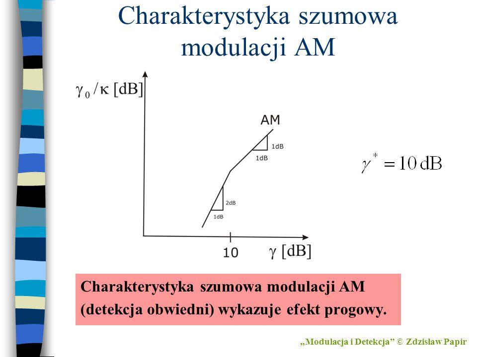 """Charakterystyka szumowa modulacji AM (detekcja obwiedni) wykazuje efekt progowy. """"Modulacja i Detekcja"""" © Zdzisław Papir"""