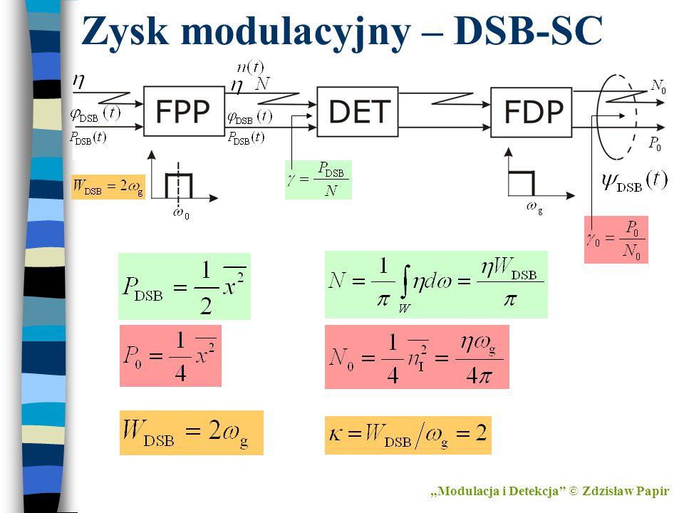 """Podsumowanie Modulacja DSB-SC Zalety: - sprawność energetyczna η=1 - brak efektu progowego Wady: - szerokość pasma W=2ω g - detekcja koherentna """"Modulacja i Detekcja © Zdzisław Papir"""