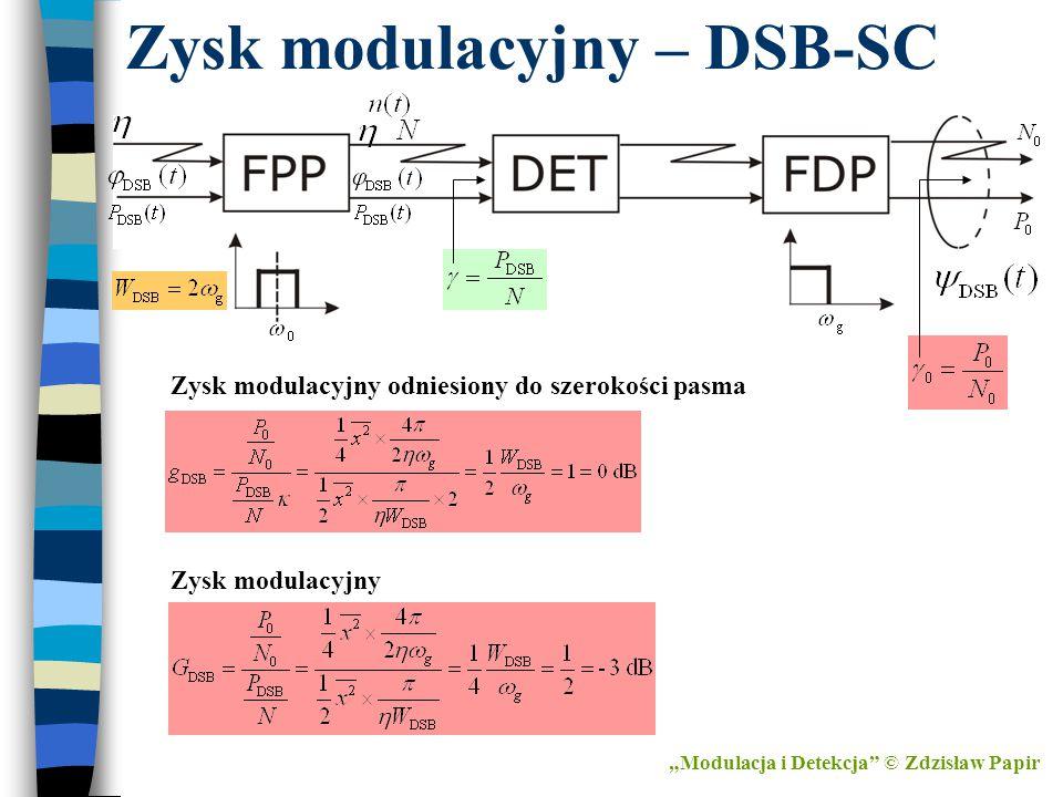 """Podsumowanie Modulacja SSB-SC Zalety: - sprawność energetyczna η=1 - brak efektu progowego - wąskie pasmo W=ω g Wady: - skomplikowany układ nadajnika - detekcja koherentna """"Modulacja i Detekcja © Zdzisław Papir"""
